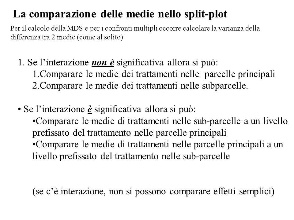 Comparazione tra 2 medie di trattamenti nei main plot: la stima della varianza della differenza tra 2 medie è 2*var.