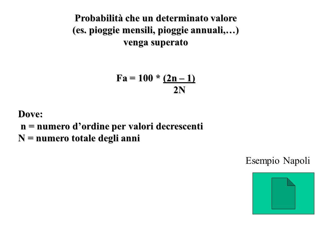 Probabilità che un determinato valore (es. pioggie mensili, pioggie annuali,…) venga superato Fa = 100 * (2n – 1) 2N 2NDove: n = numero dordine per va