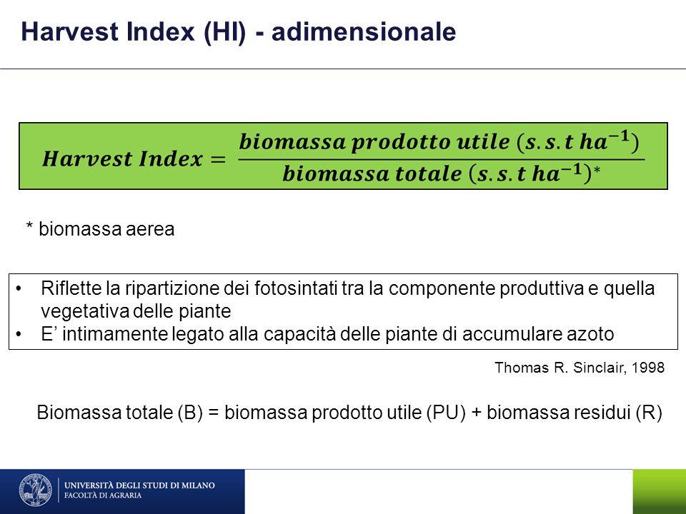 Harvest Index (HI) - adimensionale Riflette la ripartizione dei fotosintati tra la componente produttiva e quella vegetativa delle piante E intimamente legato alla capacità delle piante di accumulare azoto Thomas R.