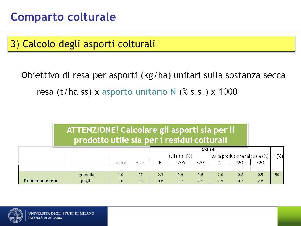 Comparto colturale 3) Calcolo degli asporti colturali Obiettivo di resa per asporti (kg/ha) unitari sulla sostanza secca resa (t/ha ss) x asporto unitario N (% s.s.) x 1000 ATTENZIONE.