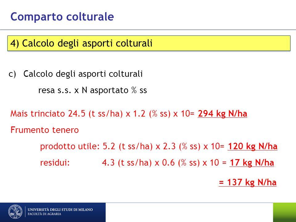 Comparto colturale 4) Calcolo degli asporti colturali c)Calcolo degli asporti colturali resa s.s.