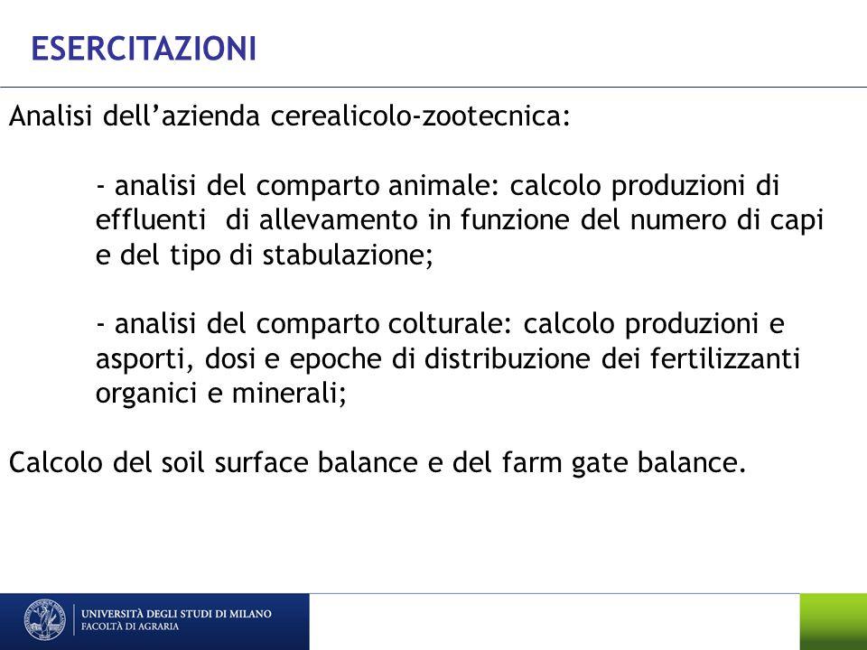 Analisi dellazienda cerealicolo-zootecnica: - analisi del comparto animale: calcolo produzioni di effluenti di allevamento in funzione del numero di c