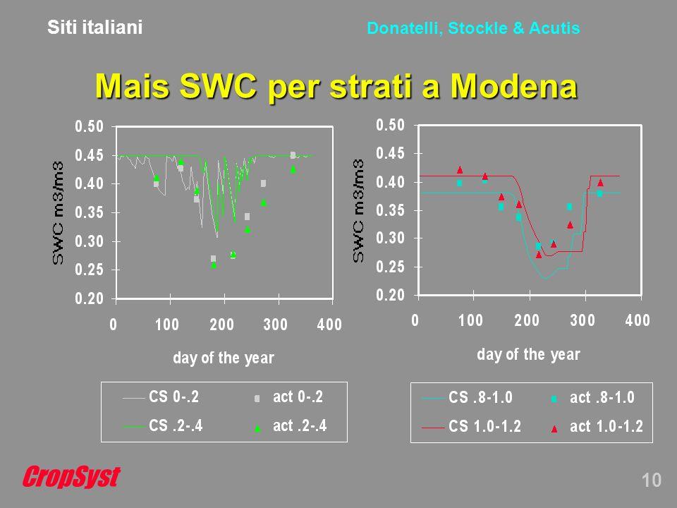 CropSyst 10 Donatelli, Stockle & Acutis Mais SWC per strati a Modena Siti italiani
