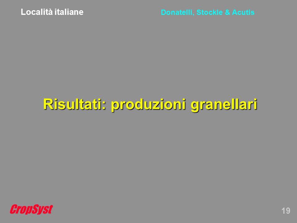 CropSyst 19 Donatelli, Stockle & Acutis Risultati: produzioni granellari Località italiane