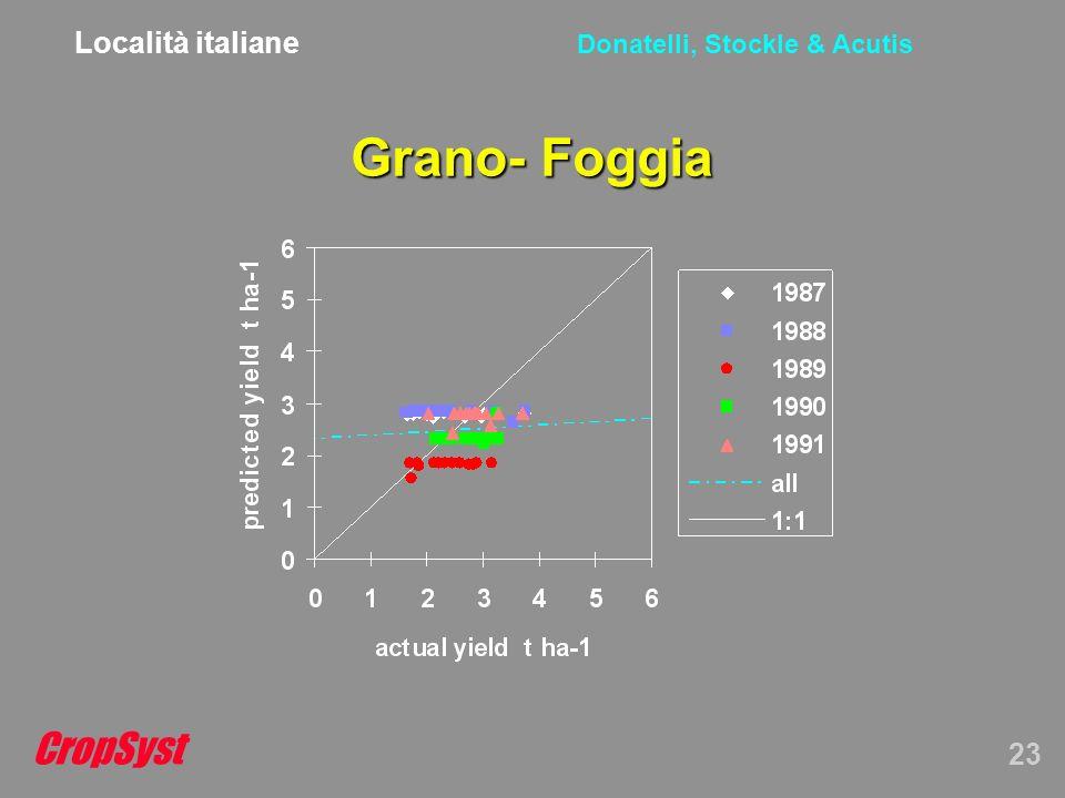 CropSyst 23 Donatelli, Stockle & Acutis Grano- Foggia Località italiane