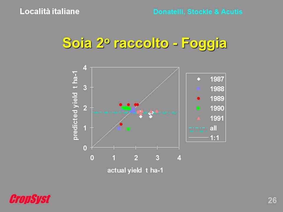 CropSyst 26 Donatelli, Stockle & Acutis Soia 2 o raccolto - Foggia Località italiane