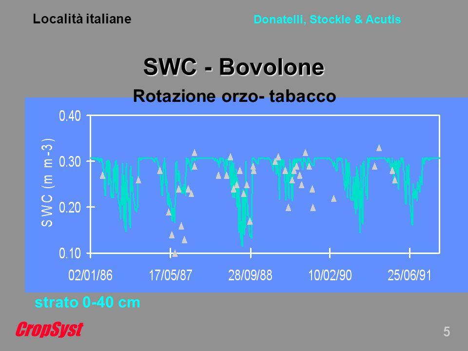 CropSyst 5 Donatelli, Stockle & Acutis SWC - Bovolone Rotazione orzo- tabacco strato 0-40 cm Località italiane