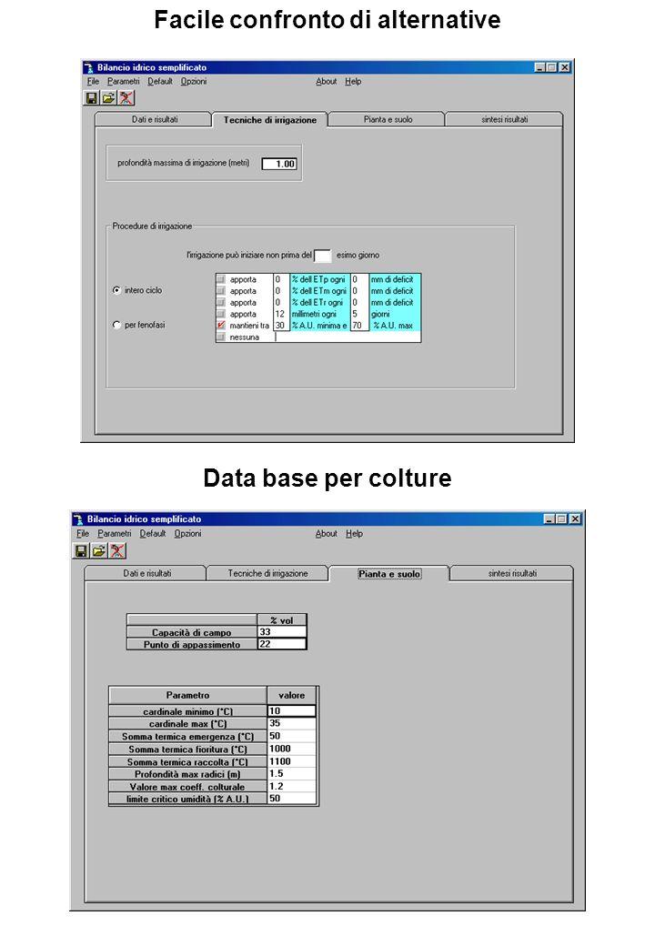 Facile confronto di alternative Data base per colture