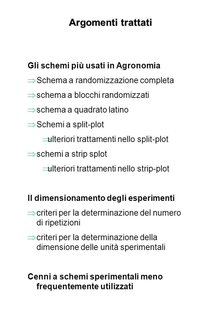 Requisiti per lANOVA a blocchi randomizzati Gli stessi dello schema a randomizzazione completa: 1) Normalità delle popolazioni da cui sono tratti i campioni (verificata attraverso la normalità dei residui).