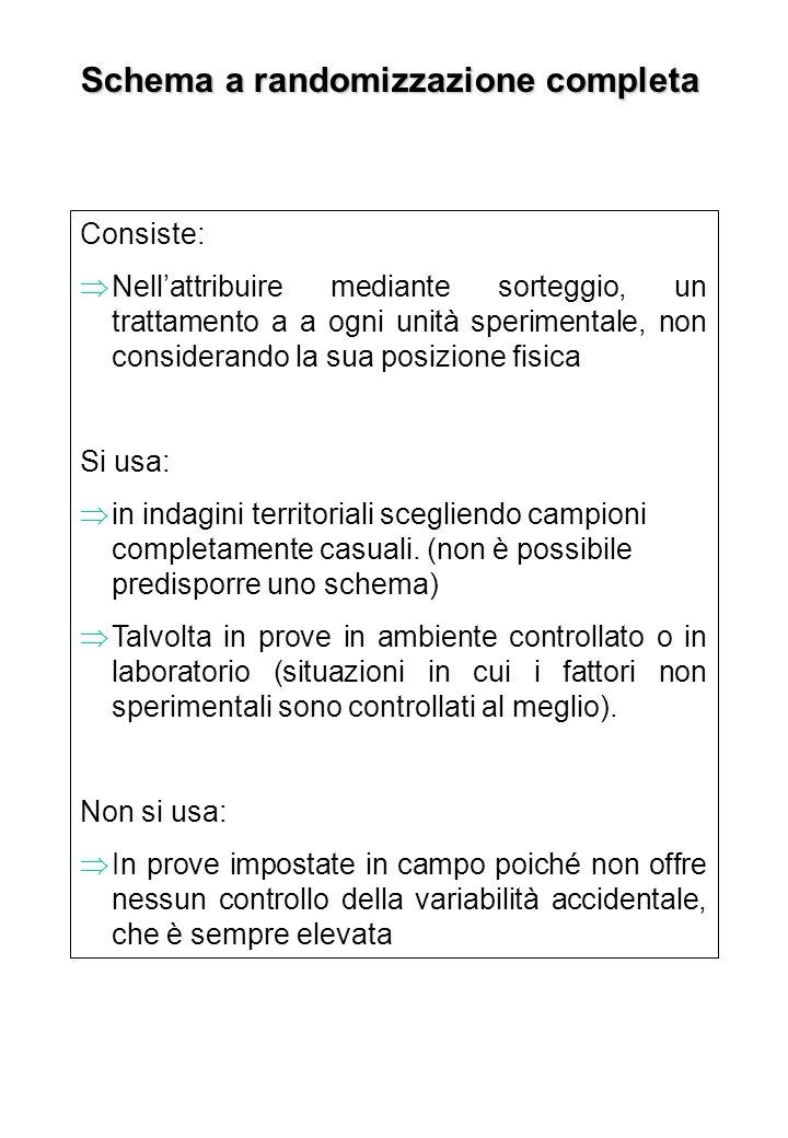 Analisi dei residui nellANOVA a blocchi randomizzati I residui così calcolati si possono sottoporre agli usuali test di normalità (P-P plot, Shaphiro & Wilks, Kolmogorov) e si possono fare test di omogeneità delle varianze, sia rispetto ai trattamenti sia rispetto ai blocchi (Levene test).