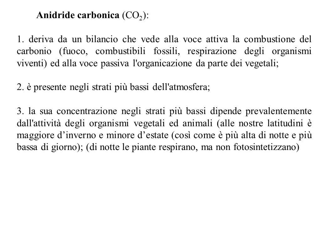 Anidride carbonica (CO 2 ): 1. deriva da un bilancio che vede alla voce attiva la combustione del carbonio (fuoco, combustibili fossili, respirazione