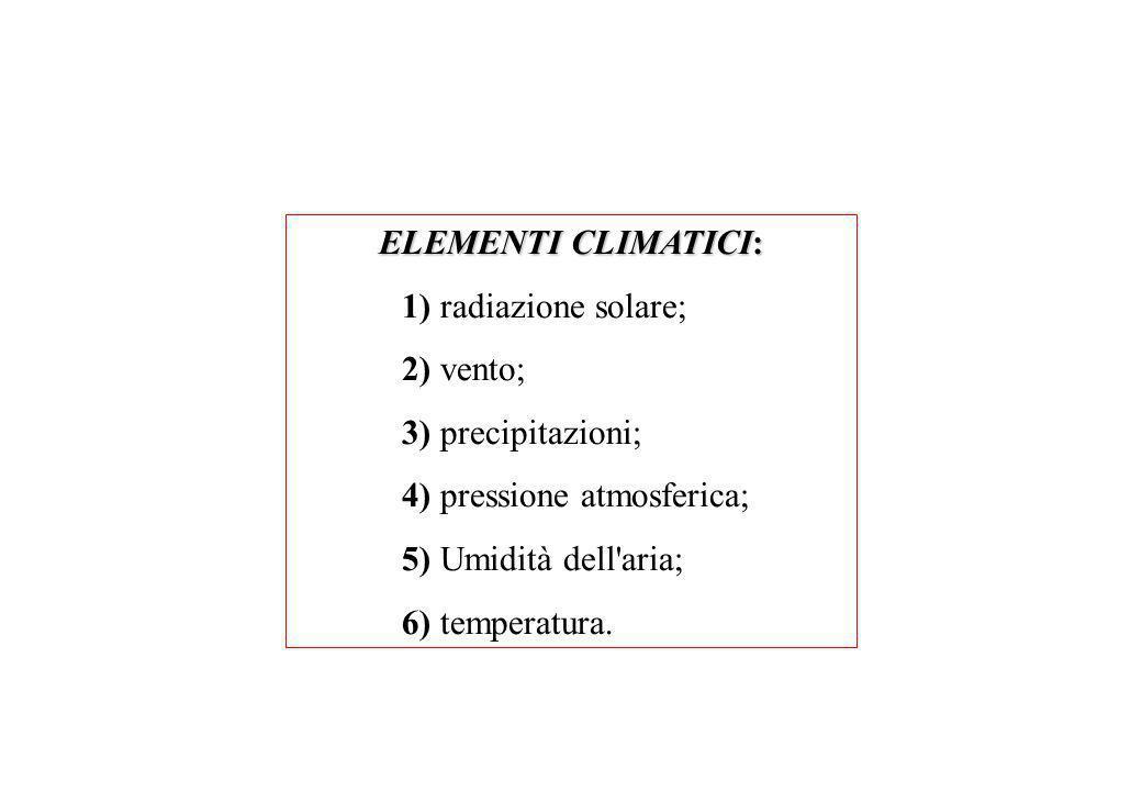 ELEMENTI CLIMATICI: 1) radiazione solare; 2) vento; 3) precipitazioni; 4) pressione atmosferica; 5) Umidità dell aria; 6) temperatura.