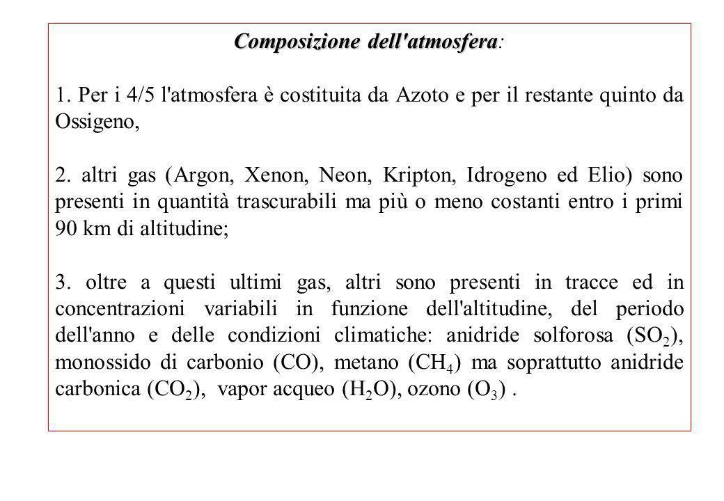 Composizione dell atmosfera Composizione dell atmosfera: 1.