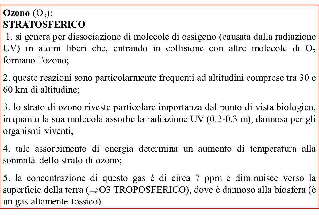 Ozono (O 3 ): STRATOSFERICO 1.