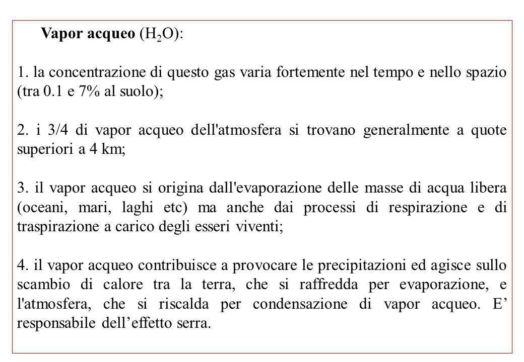 Vapor acqueo (H 2 O): 1.
