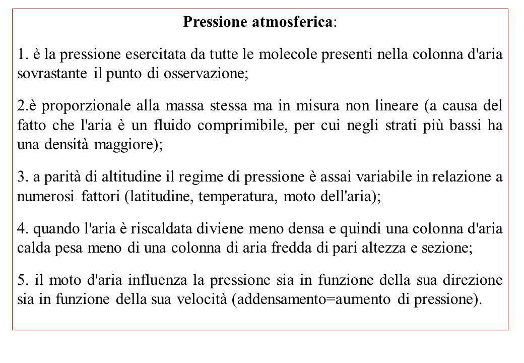 Pressione atmosferica: 1.