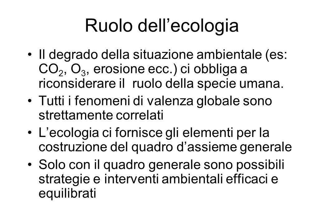 Ruolo dellecologia Il degrado della situazione ambientale (es: CO 2, O 3, erosione ecc.) ci obbliga a riconsiderare il ruolo della specie umana.