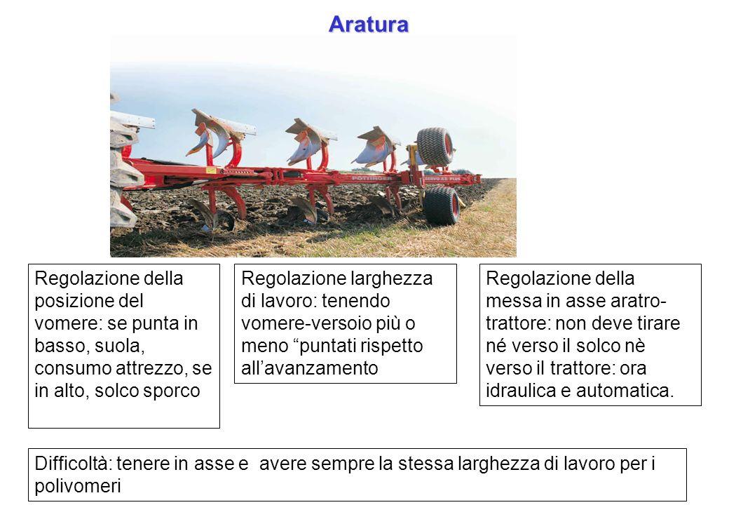 Aratura Regolazione della messa in asse aratro- trattore: non deve tirare né verso il solco nè verso il trattore: ora idraulica e automatica. Regolazi