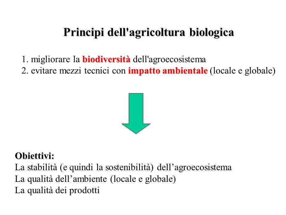 Principi dell'agricoltura biologica biodiversità 1. migliorare la biodiversità dell'agroecosistema impatto ambientale 2. evitare mezzi tecnici con imp