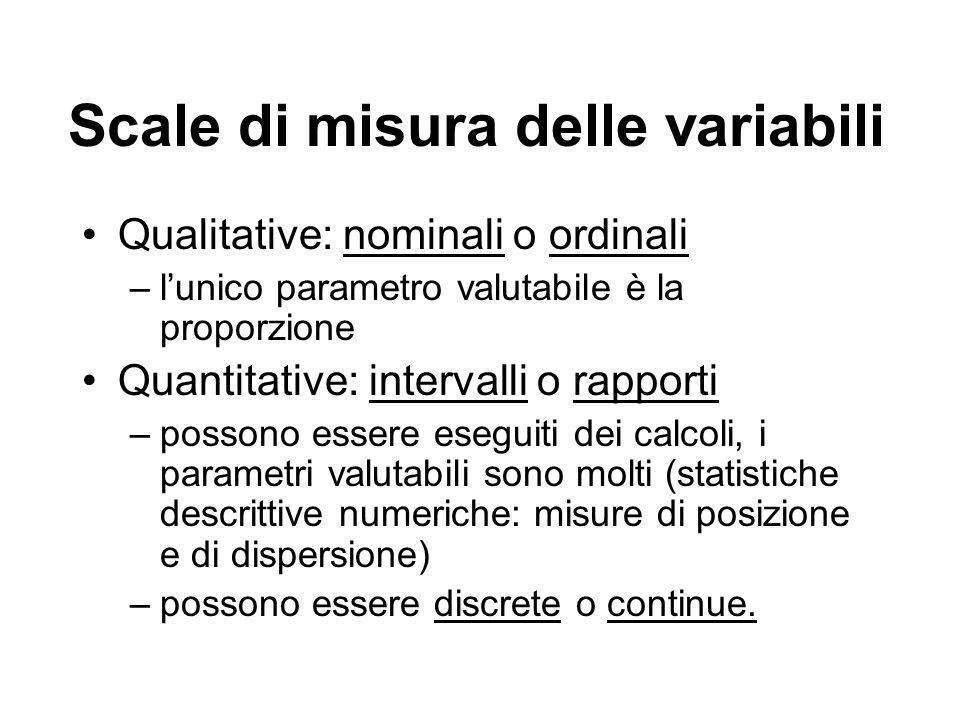 Scale di misura delle variabili Qualitative: nominali o ordinali –lunico parametro valutabile è la proporzione Quantitative: intervalli o rapporti –po