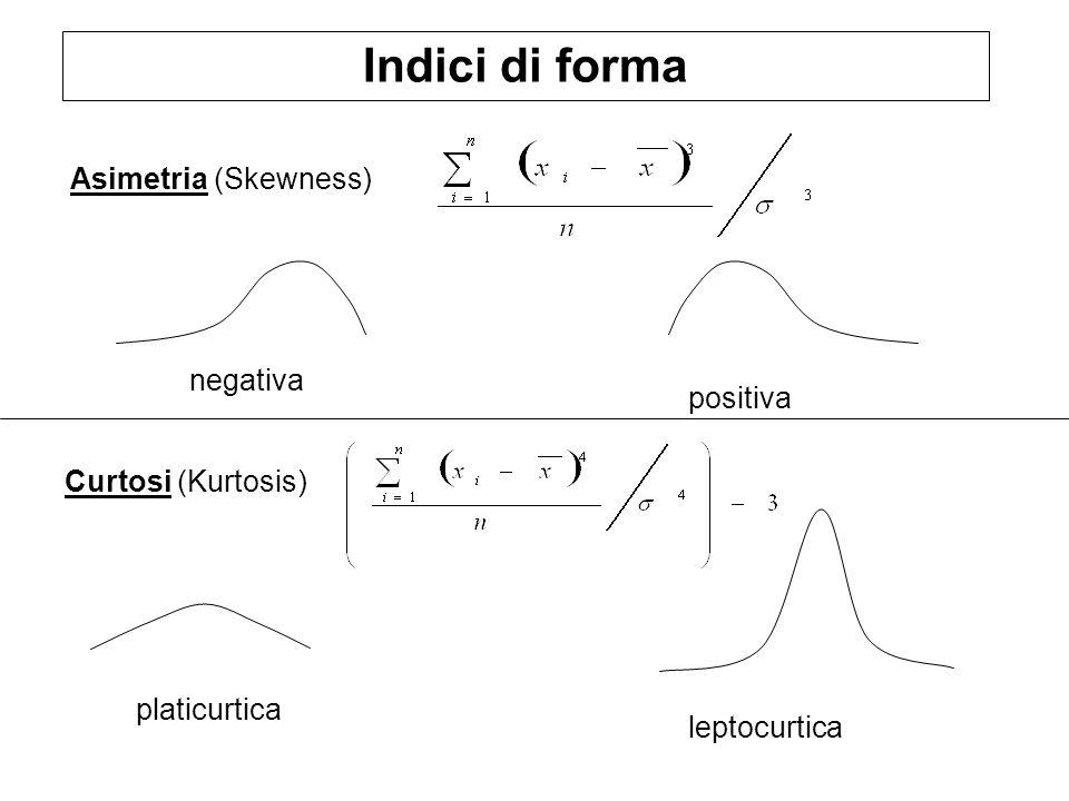 Indici di forma Asimetria (Skewness) Curtosi (Kurtosis) negativa positiva platicurtica leptocurtica