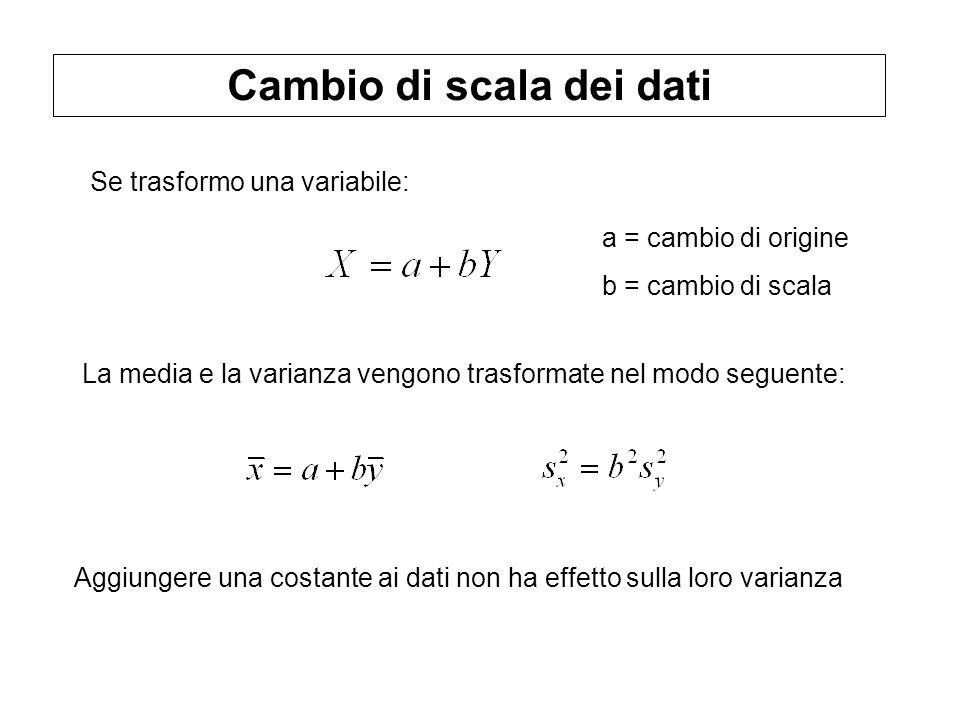 Cambio di scala dei dati Se trasformo una variabile: a = cambio di origine b = cambio di scala La media e la varianza vengono trasformate nel modo seg