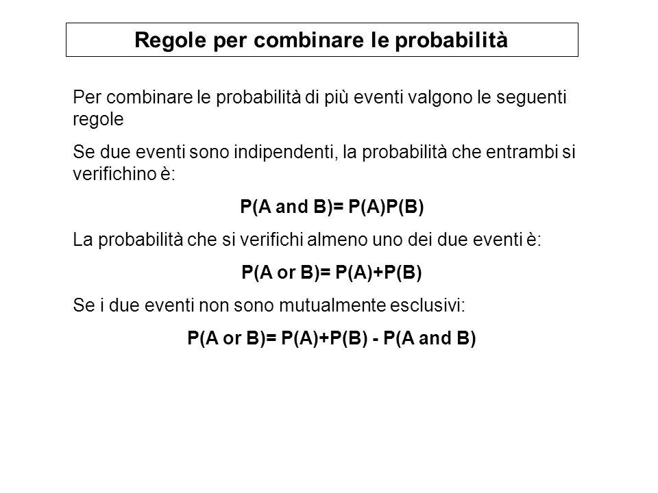 Regole per combinare le probabilità Per combinare le probabilità di più eventi valgono le seguenti regole Se due eventi sono indipendenti, la probabil