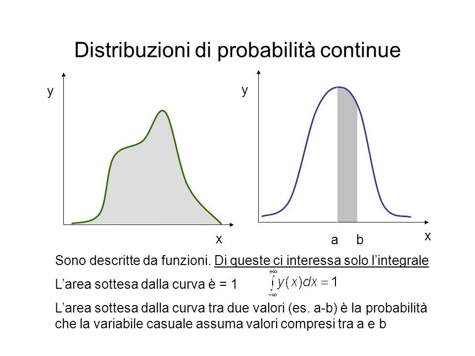 Distribuzioni di probabilità continue 1 Sono descritte da funzioni. Di queste ci interessa solo lintegrale Larea sottesa dalla curva è = 1 Larea sotte