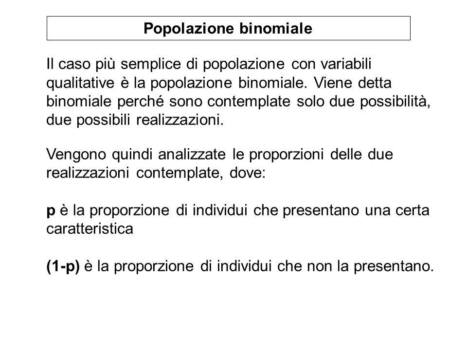 Popolazione binomiale Il caso più semplice di popolazione con variabili qualitative è la popolazione binomiale. Viene detta binomiale perché sono cont
