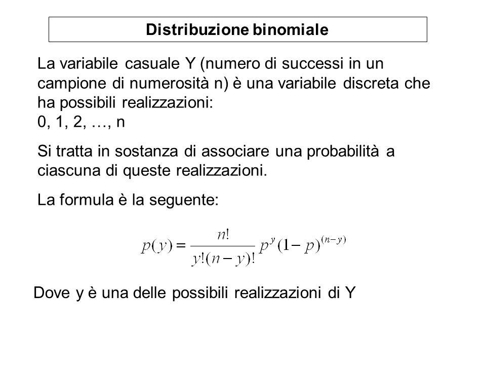 La variabile casuale Y (numero di successi in un campione di numerosità n) è una variabile discreta che ha possibili realizzazioni: 0, 1, 2, …, n Si t