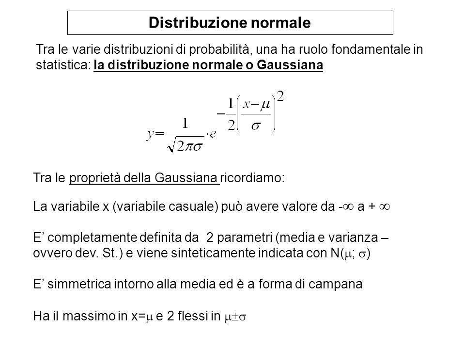 Distribuzione normale Tra le varie distribuzioni di probabilità, una ha ruolo fondamentale in statistica: la distribuzione normale o Gaussiana E simme