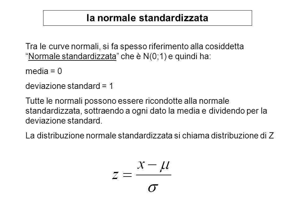 la normale standardizzata Tra le curve normali, si fa spesso riferimento alla cosiddettaNormale standardizzata che è N(0;1) e quindi ha: media = 0 dev