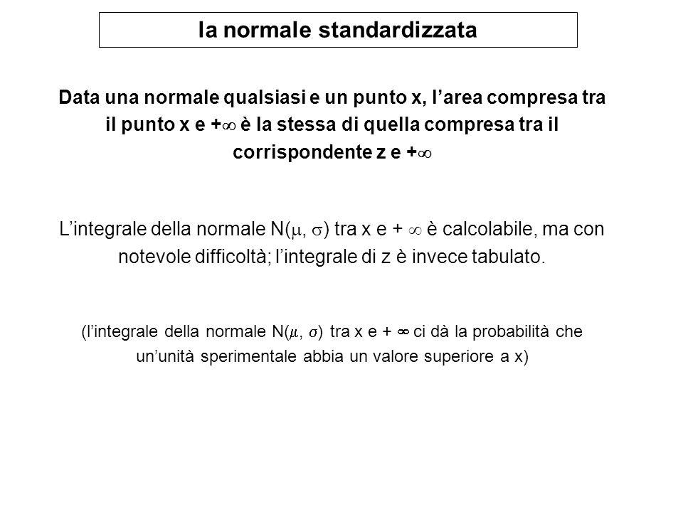 la normale standardizzata Data una normale qualsiasi e un punto x, larea compresa tra il punto x e + è la stessa di quella compresa tra il corrisponde