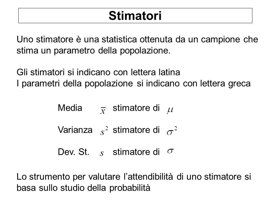 Uno stimatore è una statistica ottenuta da un campione che stima un parametro della popolazione. Gli stimatori si indicano con lettera latina I parame