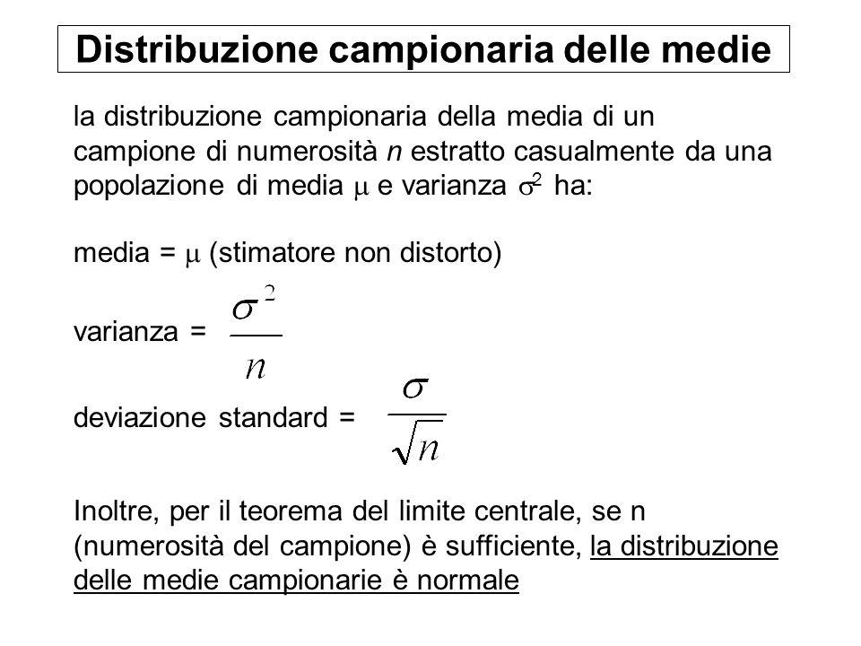 Distribuzione campionaria delle medie media = (stimatore non distorto) deviazione standard = varianza = la distribuzione campionaria della media di un