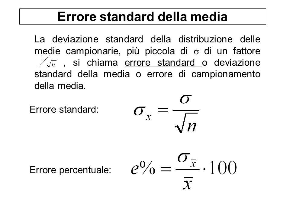 Errore standard della media Errore percentuale: Errore standard: La deviazione standard della distribuzione delle medie campionarie, più piccola di di