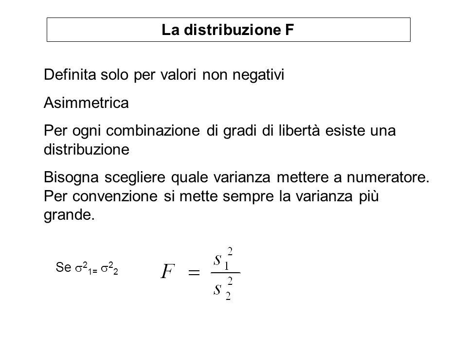 Definita solo per valori non negativi Asimmetrica Per ogni combinazione di gradi di libertà esiste una distribuzione Bisogna scegliere quale varianza