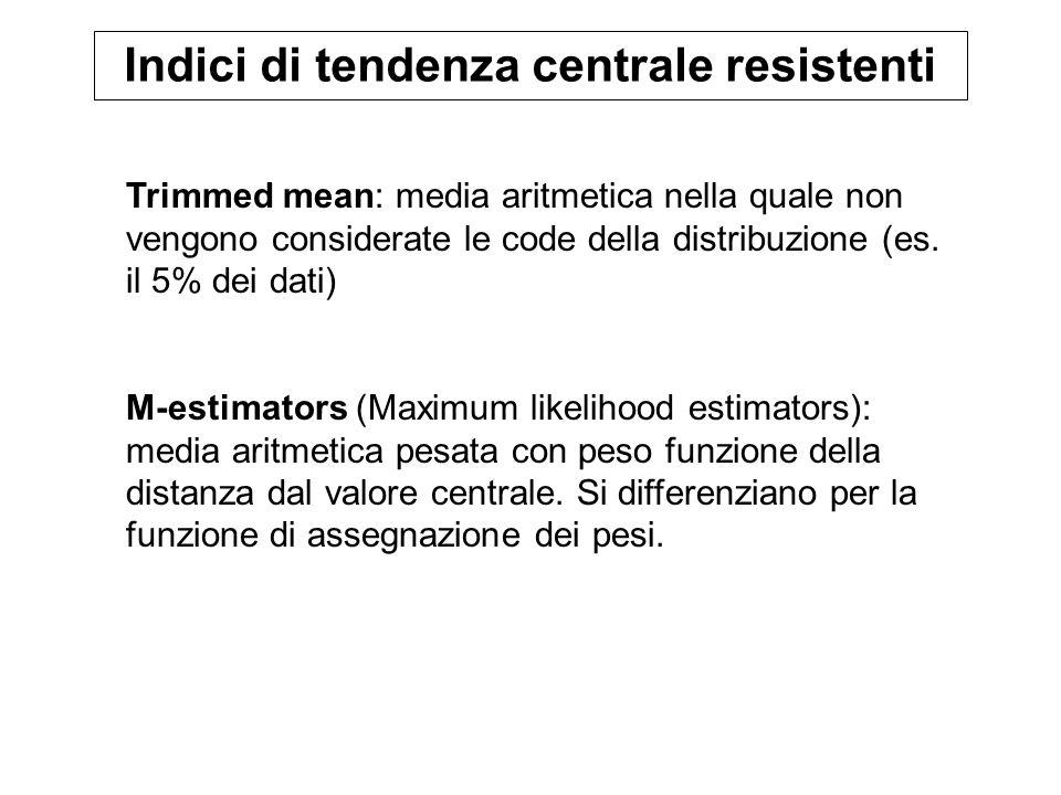 Indici di tendenza centrale resistenti Trimmed mean: media aritmetica nella quale non vengono considerate le code della distribuzione (es. il 5% dei d