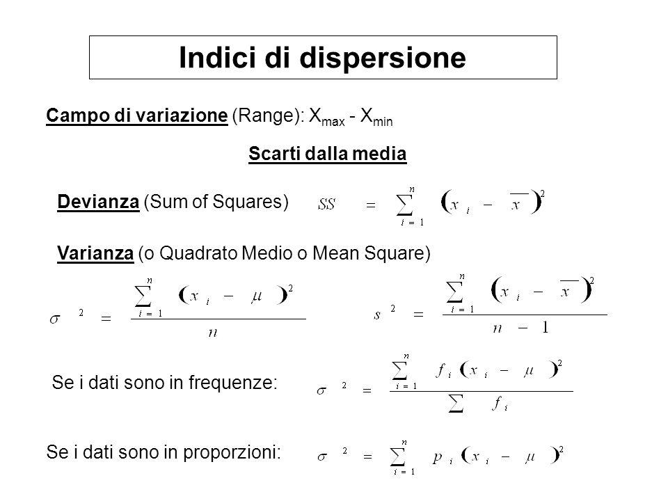 Campo di variazione (Range): X max - X min Devianza (Sum of Squares) Varianza (o Quadrato Medio o Mean Square) Se i dati sono in frequenze: Scarti dal