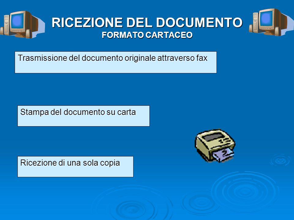 RICEZIONE DEL DOCUMENTO FORMATO CARTACEO Trasmissione del documento originale attraverso fax Stampa del documento su carta Ricezione di una sola copia