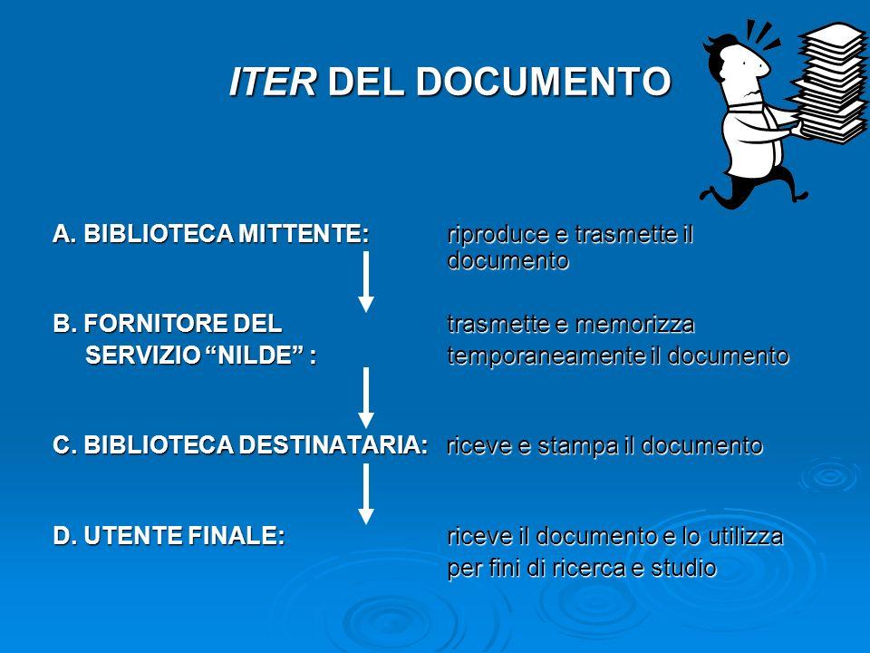 ITER DEL DOCUMENTO A.BIBLIOTECA MITTENTE: riproduce e trasmette il documento B.