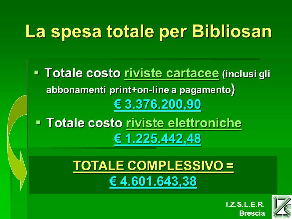 I.Z.S.L.E.R. Brescia La spesa totale per Bibliosan Totale costo riviste cartacee (inclusi gli abbonamenti print+on-line a pagamento ) 3.376.200,90 Tot