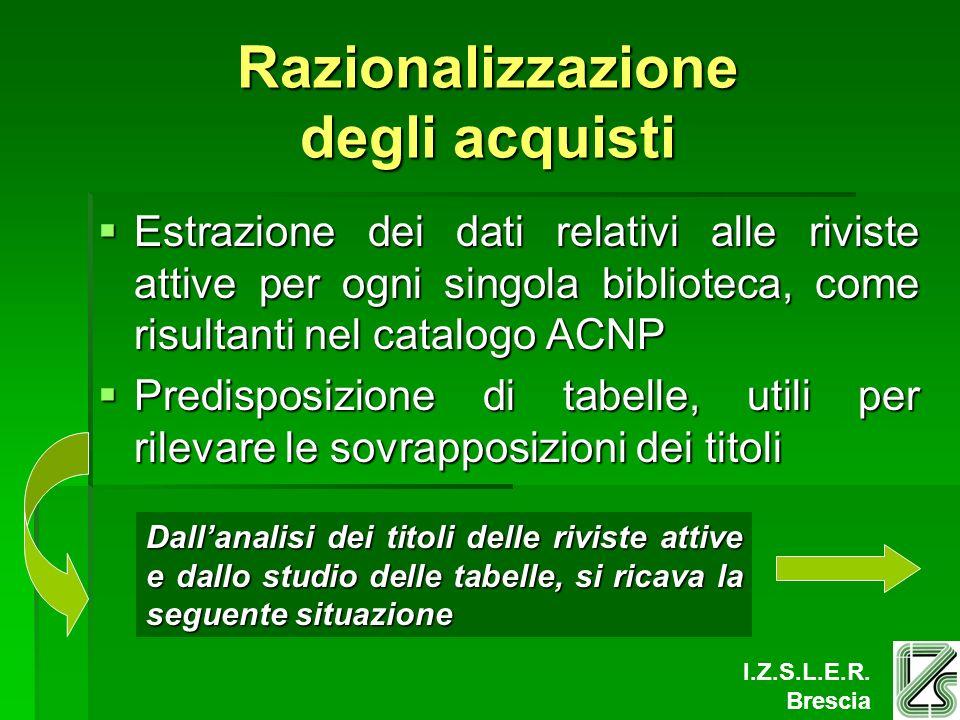 I.Z.S.L.E.R. Brescia Razionalizzazione degli acquisti Estrazione dei dati relativi alle riviste attive per ogni singola biblioteca, come risultanti ne