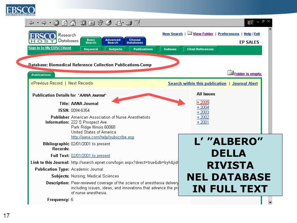 17 L ALBERO DELLA RIVISTA NEL DATABASE IN FULL TEXT