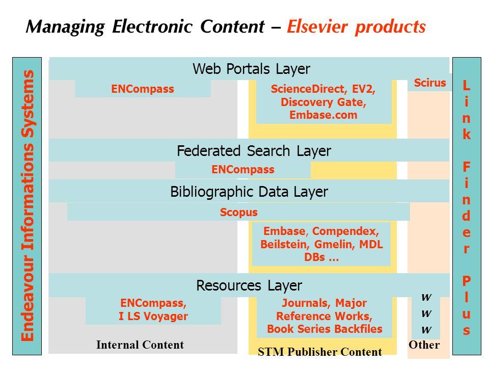 6 Science Direct E-Journals Più di 1800 riviste Elsevier.