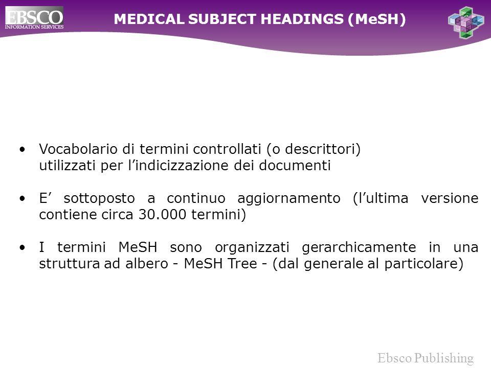 Ebsco Publishing MEDICAL SUBJECT HEADINGS (MeSH) Vocabolario di termini controllati (o descrittori) utilizzati per lindicizzazione dei documenti E sottoposto a continuo aggiornamento (lultima versione contiene circa 30.000 termini) I termini MeSH sono organizzati gerarchicamente in una struttura ad albero - MeSH Tree - (dal generale al particolare)