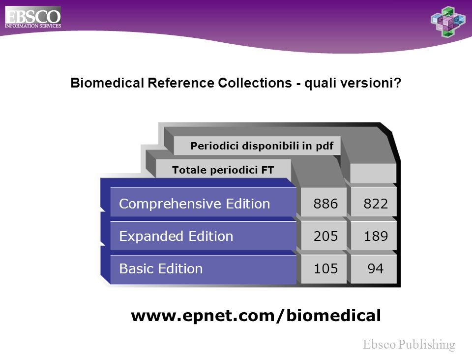 Ebsco Publishing Biomedical Reference Collections - quali versioni.
