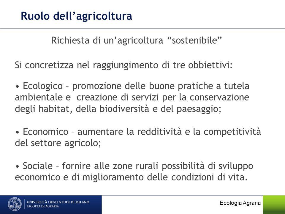 Ecologia Agraria Ruolo dellagricoltura Richiesta di unagricoltura sostenibile Ecologico – promozione delle buone pratiche a tutela ambientale e creazi