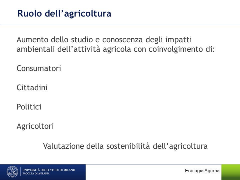 Ecologia Agraria Ruolo dellagricoltura Aumento dello studio e conoscenza degli impatti ambientali dellattività agricola con coinvolgimento di: Consuma