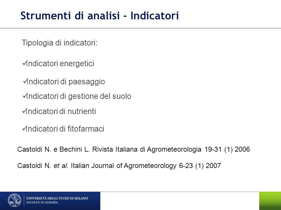 Strumenti di analisi - Indicatori Tipologia di indicatori: Indicatori energetici Indicatori di paesaggio Indicatori di gestione del suolo Indicatori d